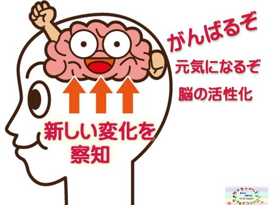 脳を元気にしようイラスト