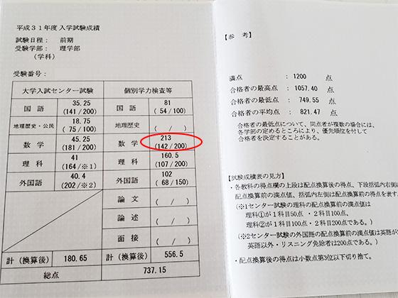 京都大学受験結果