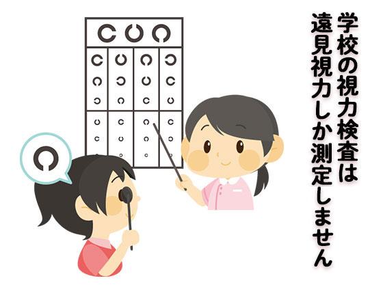 子供の視力回復 子供の視力検査