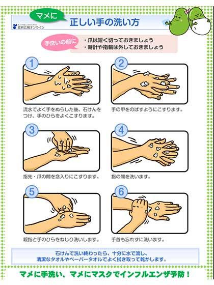 インフルエンザ予防に正しい手洗い